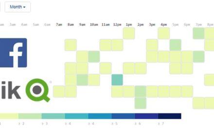 Facebook-аналитика: когда лучшее время для публикаций поста