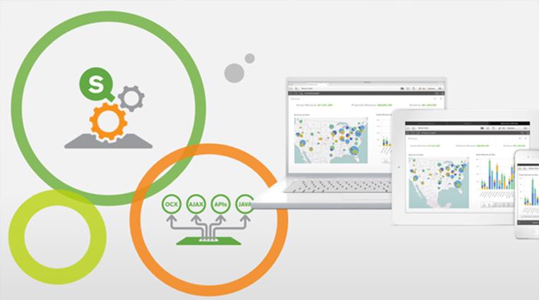 Встроенная аналитика Qlik Sense на сайте: обзор архитектуры решения