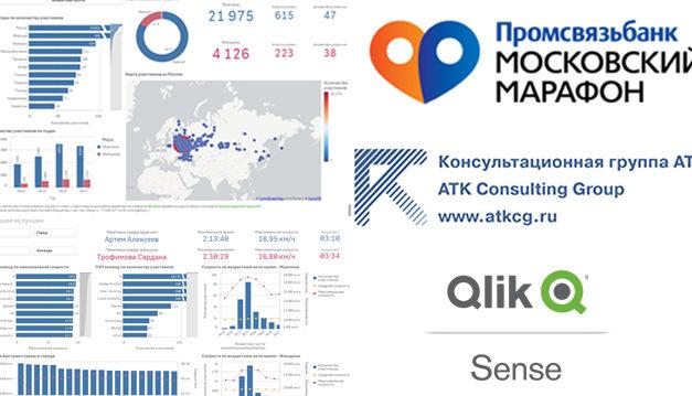 Moscow Marathon 2014-2017 Analytics: как и зачем мы посчитали всех марафонцев