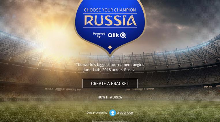 Аналитика Qlik Sense по чемпионату мира по футболу FIFA 2018