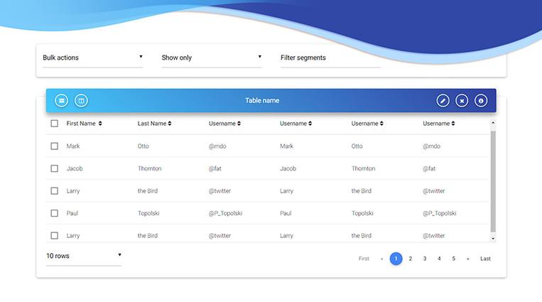 Лайфхак: как быстро создать таблицу в Qlik Sense